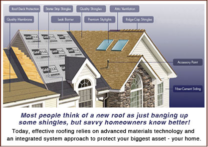 Houston roofing installation systems diagram